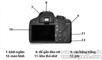 Tìm hiểu cấu trúc và thành phần máy ảnh