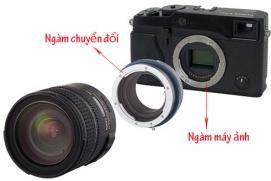 Các loại ngàm ống kính máy ảnh DSLR
