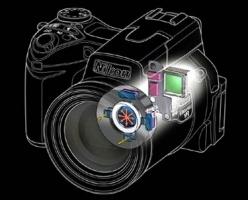 Cách chống rung trên máy ảnh