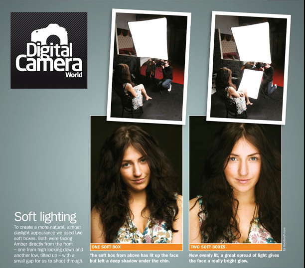 7-aFree portrait lighting cheat sheet.
