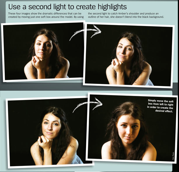 7-bFree portrait lighting cheat sheet.