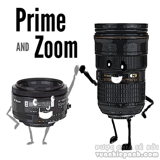 Ống kính một tiêu cự và ống zoom.