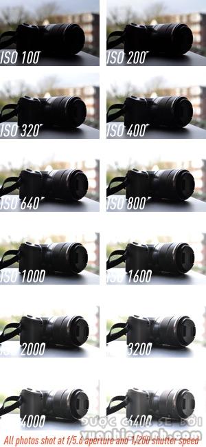 Những điều bạn cần biết trước khi chọn mua máy ảnh